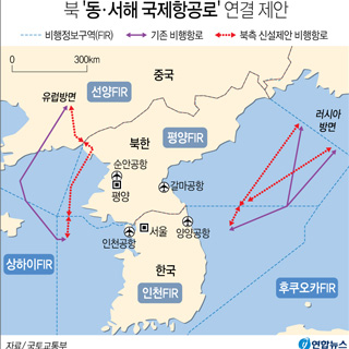 북, 남북간 동서해 항공로 연결 제안