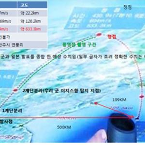 정밀 분석한 북한 '북극성-2' 미사일 약도