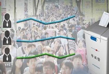 18대 대선 투표율 넘나…5당후보들 '투표율 방정식'에 촉각