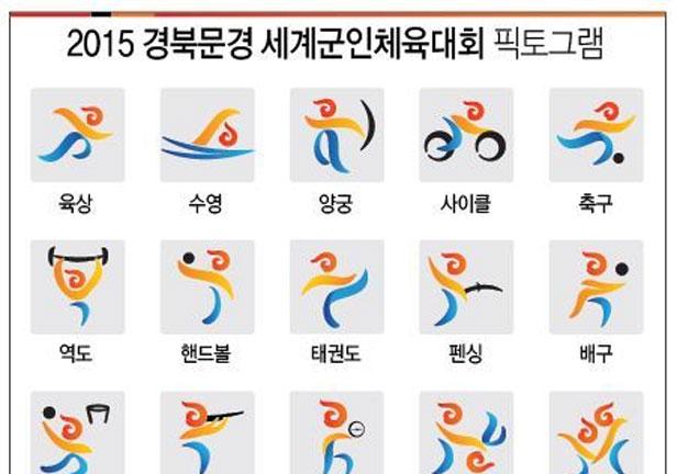 2015 경북문경 세계군인체육대회 픽토그램