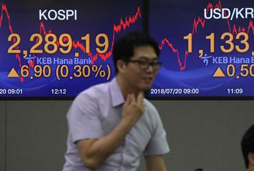 코스피, 中증시 오르자 닷새 만에 상승…2,289.19 마감