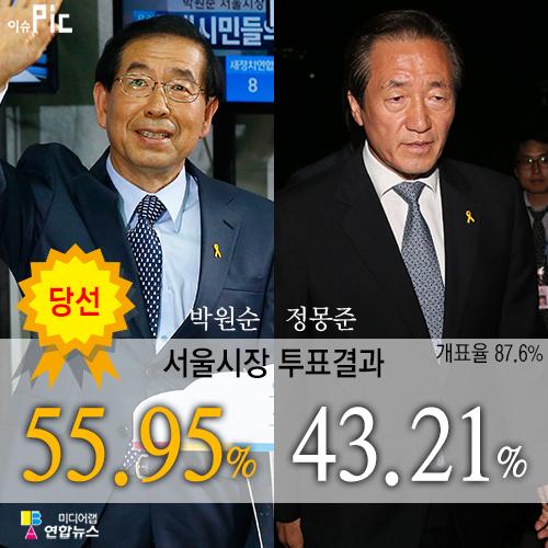 <이슈픽> 서울시장 선거 투표결과