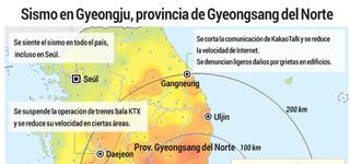 Sismo en Gyeongju, provincia de Gyeongsang del Norte