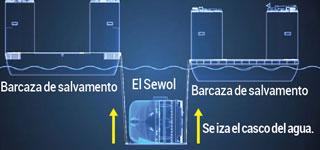 Reflotamiento del ferri Sewol