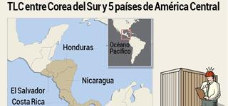 TLC entre Corea del sur y 5 países de América Central