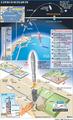 <그래픽> 북 로켓 발사 과정 및 예상 항로(종합3)