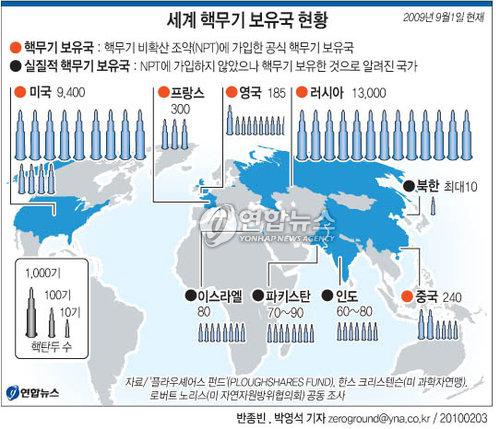 <그래픽> 세계 핵무기 보유국 현황