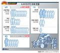 <그래픽> 6.25 정전60주년- 6.25 민간이 피해 현황