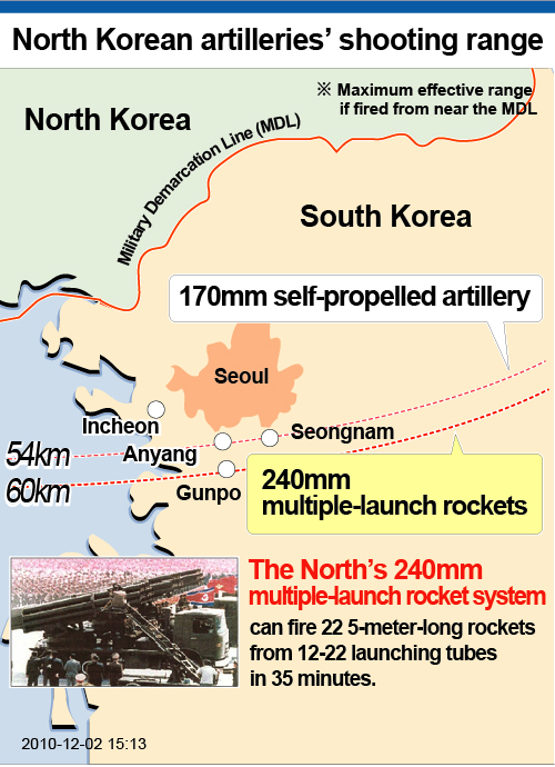 Image result for map of Korea & artillery