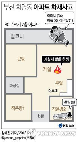 <그래픽> 부산 화명동 아파트 화재사고