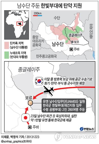 <그래픽> 남수단 주둔 한빛부대에 탄약 지원