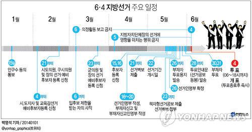 6·4지방선거 출발선…서울시장 예상후보만 13명 | 연합뉴스