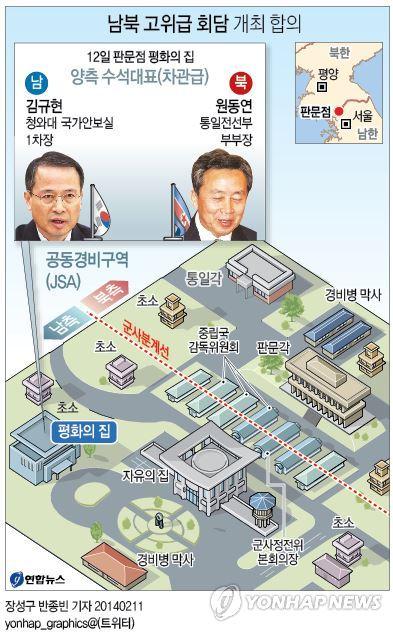 <그래픽> 남북 고위급 회담 개최 합의
