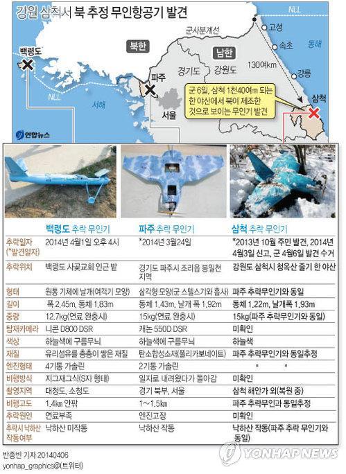 <그래픽> 강원 삼척서 북 추정 무인항공기 발견