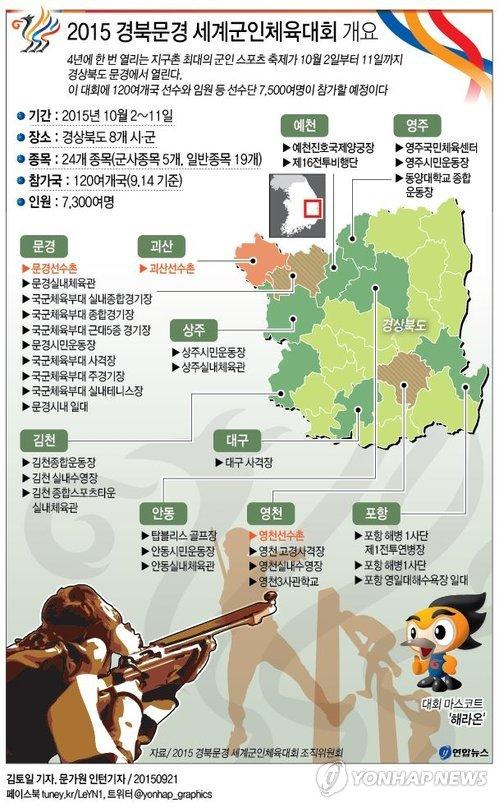 <그래픽> 2015 경북문경 세계군인체육대회 개요