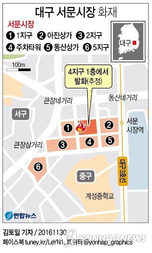 <그래픽> 대구 서문시장 화재