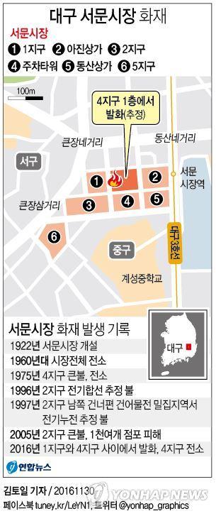 <그래픽> 대구 서문시장 화재(종합)