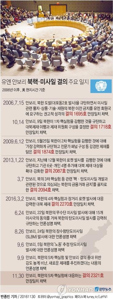<그래픽> 유엔 안보리 북핵·미사일 결의 주요 일지