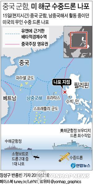 <그래픽> 중국 군함, 미 해군 수중드론 나포(종합)