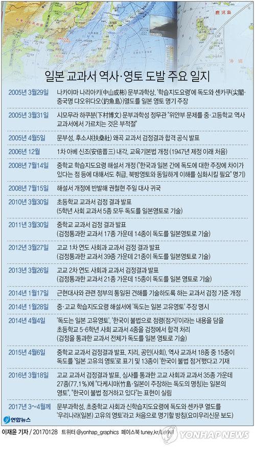 [그래픽] 일본 교과서 역사·영토 도발 주요 일지