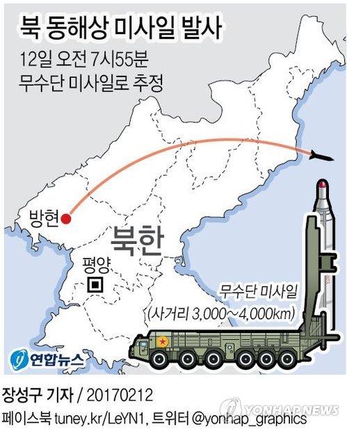 [그래픽] 북한 동해상으로 미상의 미사일 발사