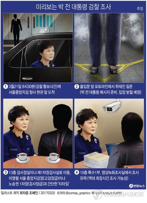 [그래픽] 미리보는 박 전 대통령 검찰 조사