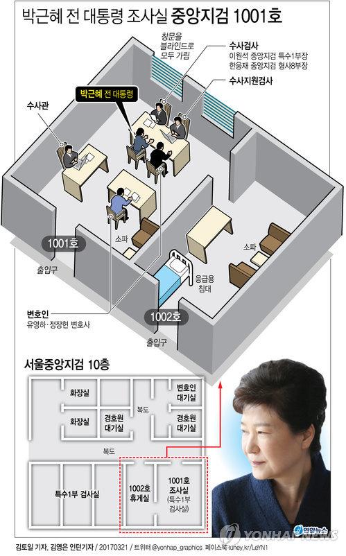 [그래픽] 박 전 대통령 조사실 중앙지검 1001호(종합2)