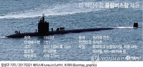 [그래픽] 미 핵잠수함 콜럼버스함 한반도에 전개