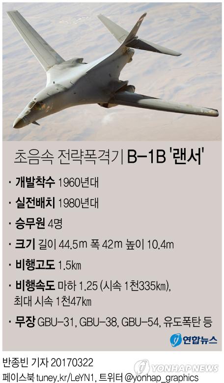 [그래픽] 미 전략폭격기 B-1B 한반도 전개