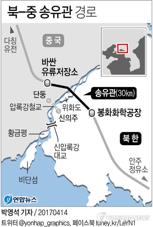 [그래픽] 중국 대북 송유관 중단 카드 꺼내나?