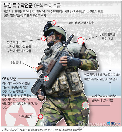 [그래픽] 북한 특수작전군, 98식 보총 보급