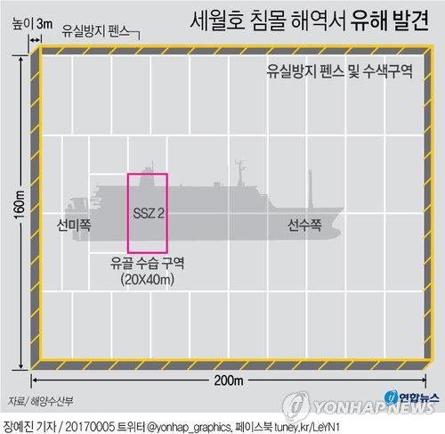 [그래픽] 세월호 침몰해역서 사람 정강이뼈 추정 유해 발견