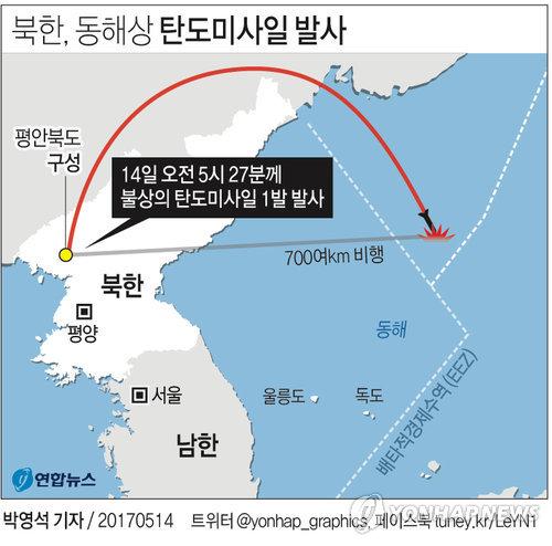 [그래픽] 北, 文정부 출범 후 첫 탄도미사일 발사…700㎞ 비행