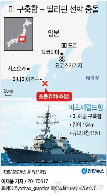 [그래픽] 미 구축함 - 필리핀 컨테이너선, 日인근 해상서 충돌