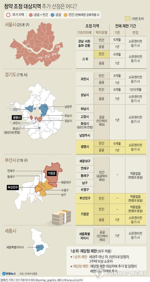 [그래픽] 청약 조정 대상지역 추가 선정은 어디?