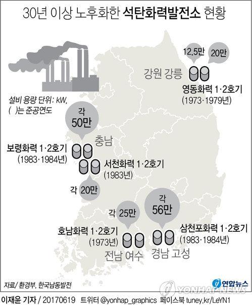 """[그래픽] 文대통령, """"노후 석탄화력발전소 10기 임기 내 폐쇄"""""""