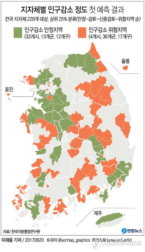 [그래픽] 2040년 '인구절벽' 위험 가장 큰 지역은 부산