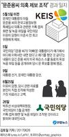 """[그래픽] """"문준용씨 취업특혜 의혹 제보 조작"""" 경과 일지"""