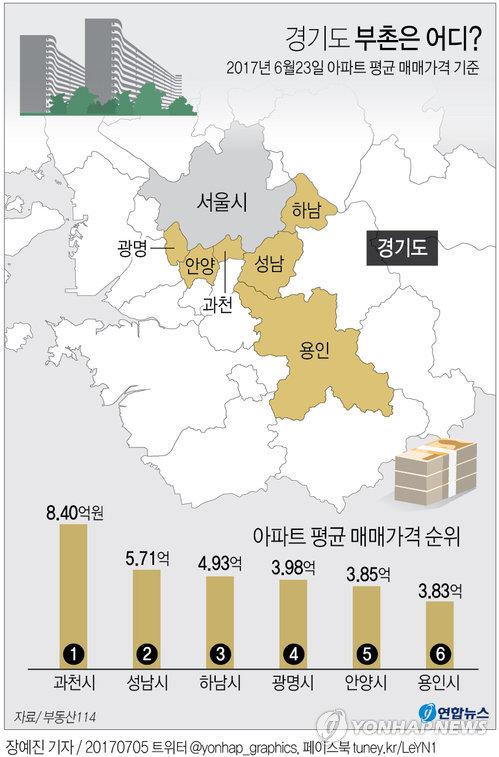 [그래픽] 경기도 부촌은 어디?