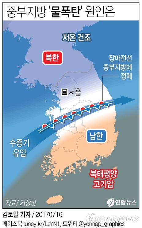 [그래픽] 중부지방 '물폭탄' 원인은