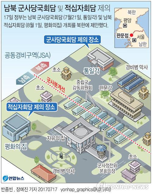[그래픽] 남북 군사당국회담 및 적십자회담 제의