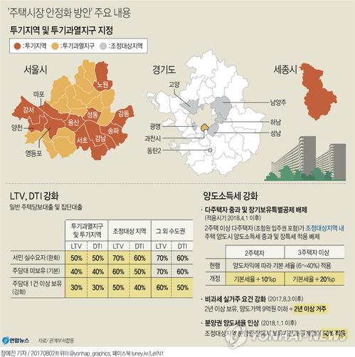 [그래픽] 8.2부동산대책 투기지역 및 투기과열지구 지정