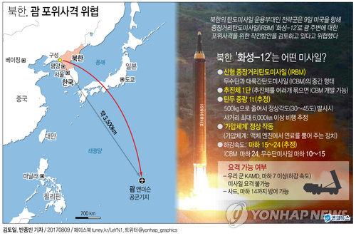 [그래픽] 북한, '화성-12'로 괌 포위사격 위협