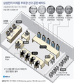 '세기의 재판' 이재용 뇌물사건 선고 D-1…미리 보는 법정