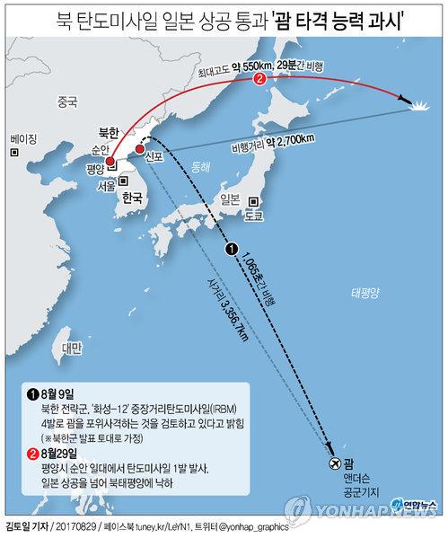 [그래픽] 북 탄도미사일 일본 상공 통과 '괌 타격 능력 과시'