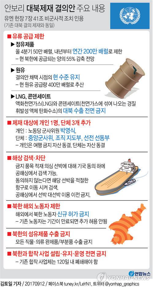 [그래픽] 안보리 대북제재 결의안 주요 내용