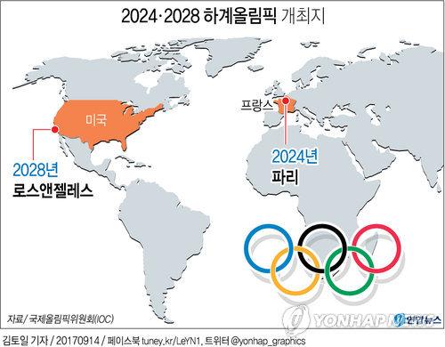 [그래픽] 2024ㆍ2028 하계올림픽 개최지