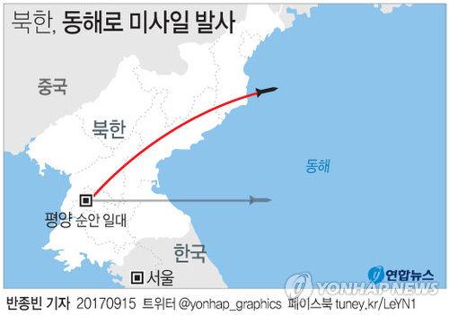 [그래픽] 북한, 동해로 미사일 발사