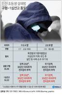 '8살 초등생 살해' 10대공범, 무기징역 불복해 항소