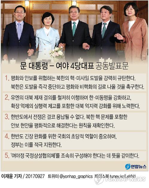 [그래픽] 문 대통령 - 여야 4당대표 공동발표문